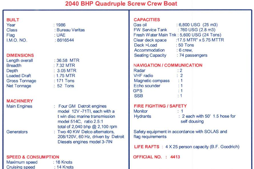 FAST CREW BOAT T/C | OFFSHORE SUPPORT | Page 2